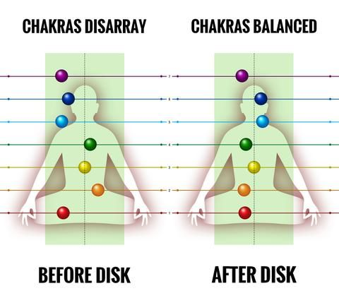Energy Field Before And After Balancing Chakras